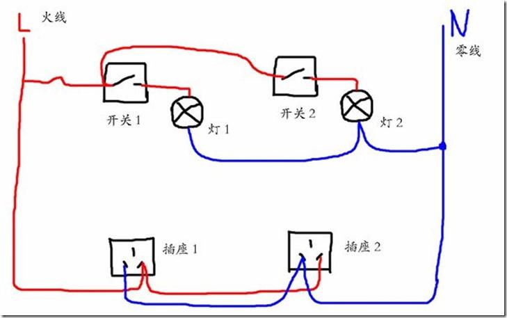 火线零线地线英文单词 ,用电笔测零线和地线,零线地线区别及注意事项
